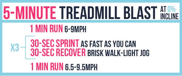5 Minute Treadmill Blast