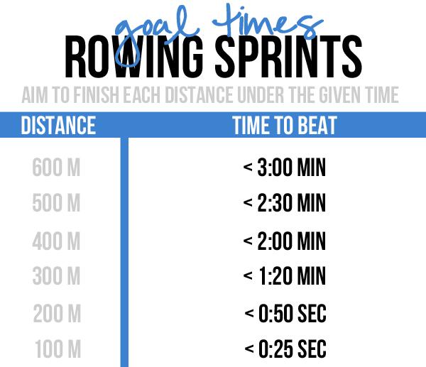 Rowing + Slider Circuit Workout | Pumps & Iron