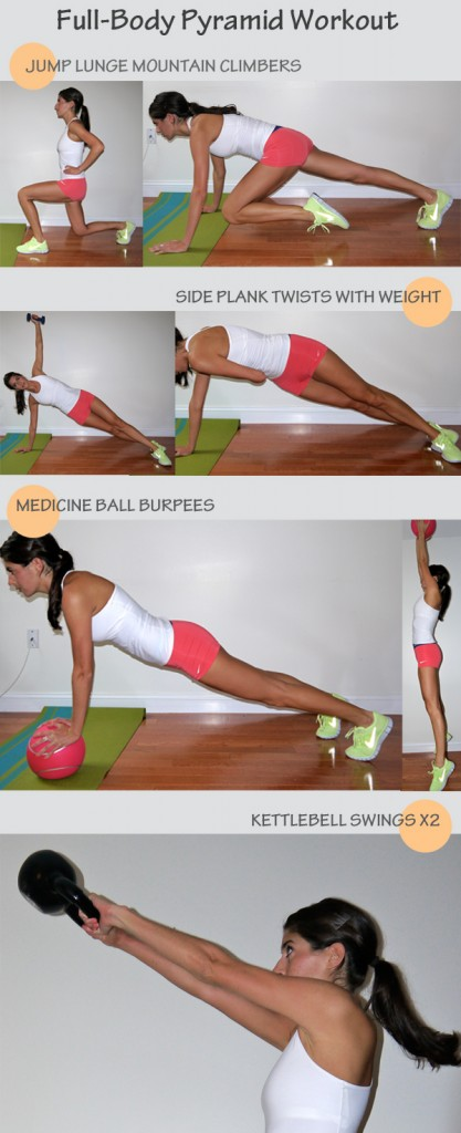 Full Body Workout Build Muscle Lose Fat