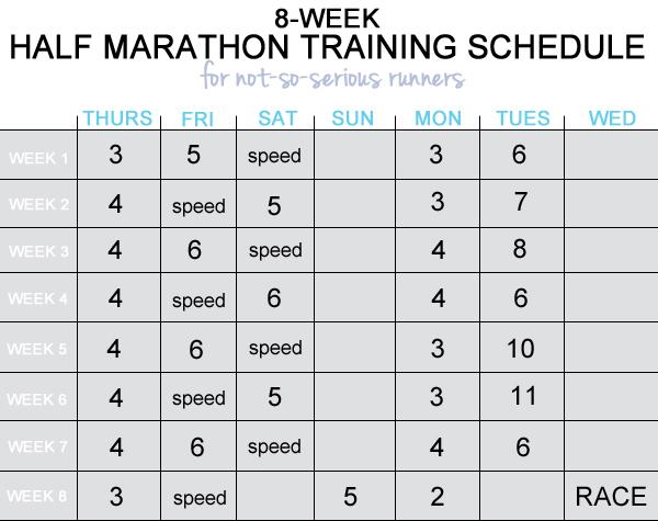 Half Marathon Training Archives Pumps Amp Iron