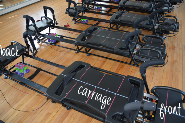 What to expect from your first Lagree Fitness class (and intro to the Megaformer and more!)