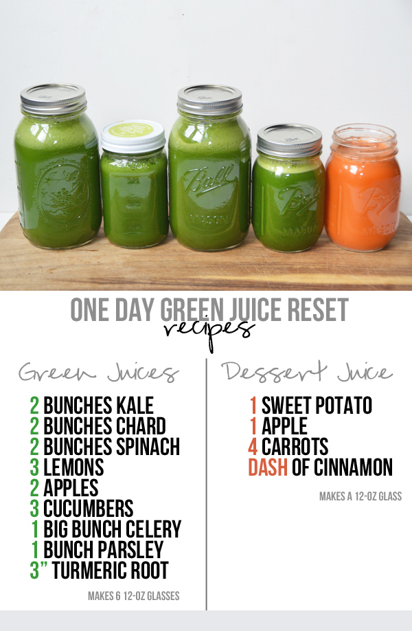 Best Green Detox Drink