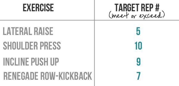 target-rep-numbers-arms