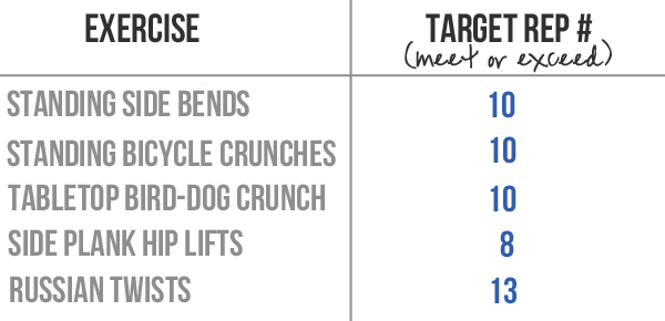 target-rep-numbers-core